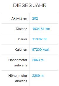 runtastic.1000.km